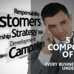 5 Key Components of SEO Every Business Owner Must Understand